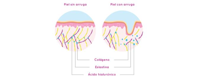 Clinica Demela Tratamientos faciales Plataforma vibratoria Depilacion Medica Laser Alejandrita Valencia-11